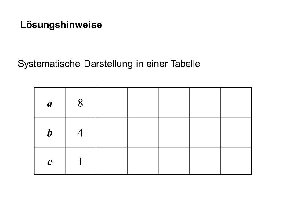 Lösungshinweise Systematische Darstellung in einer Tabelle a8 b4 c1