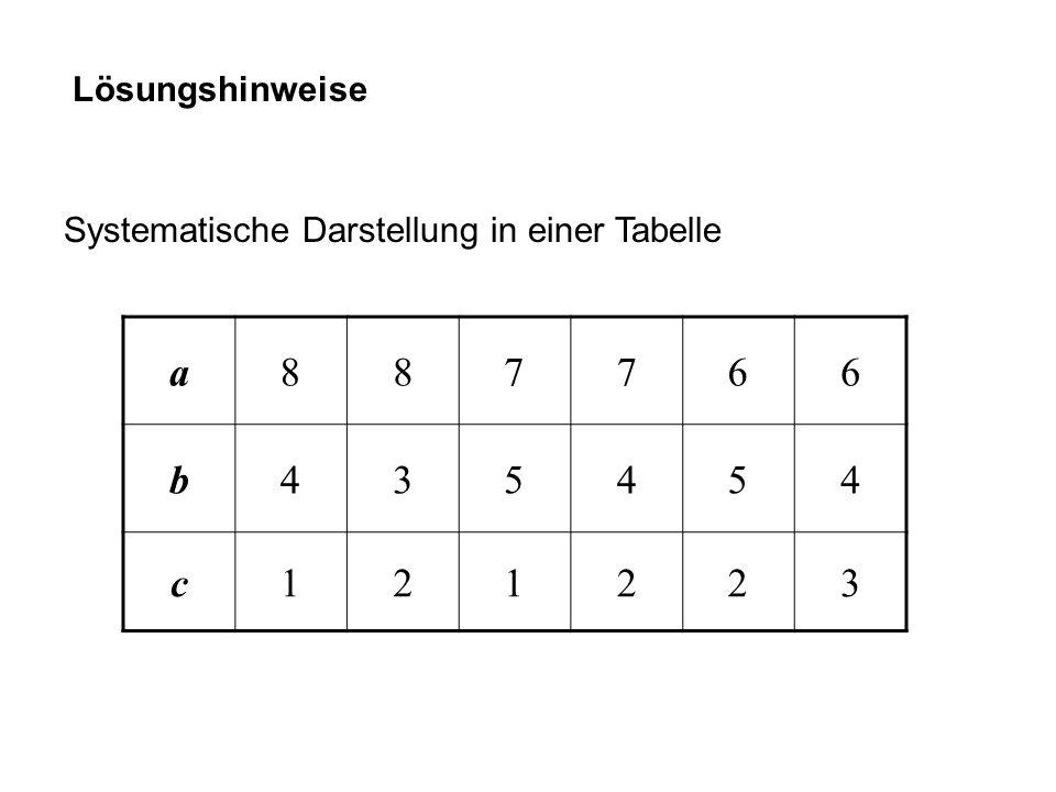 Lösungshinweise Systematische Darstellung in einer Tabelle a887766 b435454 c121223