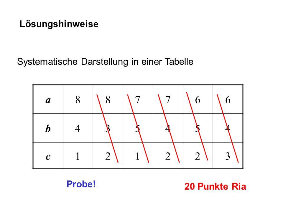Lösungshinweise Systematische Darstellung in einer Tabelle a887766 b435454 c121223 20 Punkte Ria Probe!
