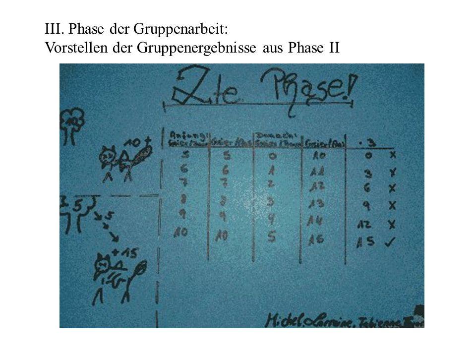III. Phase der Gruppenarbeit: Vorstellen der Gruppenergebnisse aus Phase II