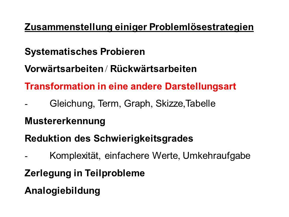 Zusammenstellung einiger Problemlösestrategien Systematisches Probieren Vorwärtsarbeiten / Rückwärtsarbeiten Transformation in eine andere Darstellung