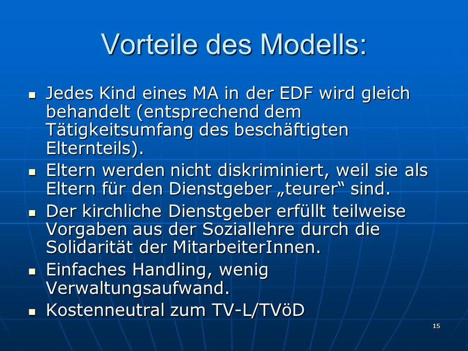 15 Vorteile des Modells: Jedes Kind eines MA in der EDF wird gleich behandelt (entsprechend dem Tätigkeitsumfang des beschäftigten Elternteils). Jedes