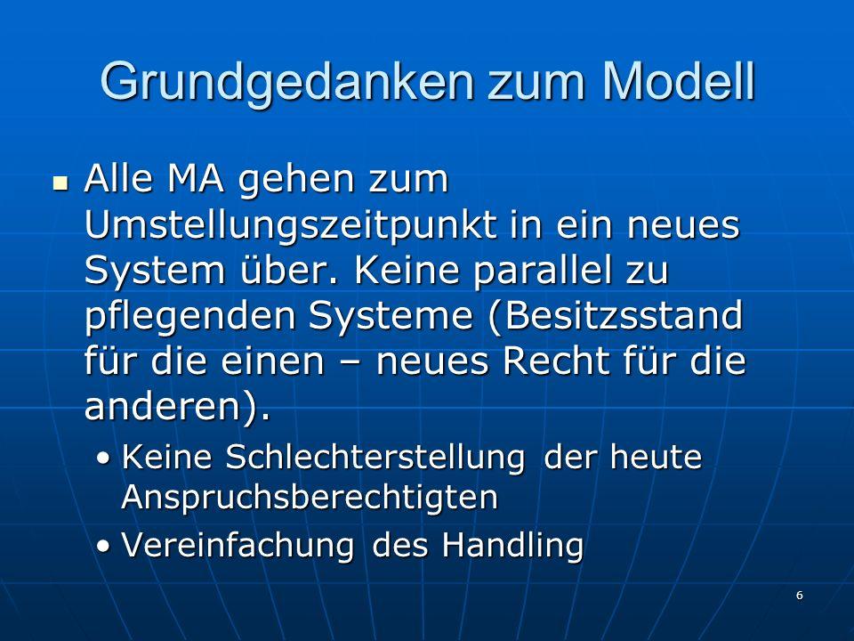 6 Grundgedanken zum Modell Alle MA gehen zum Umstellungszeitpunkt in ein neues System über. Keine parallel zu pflegenden Systeme (Besitzsstand für die