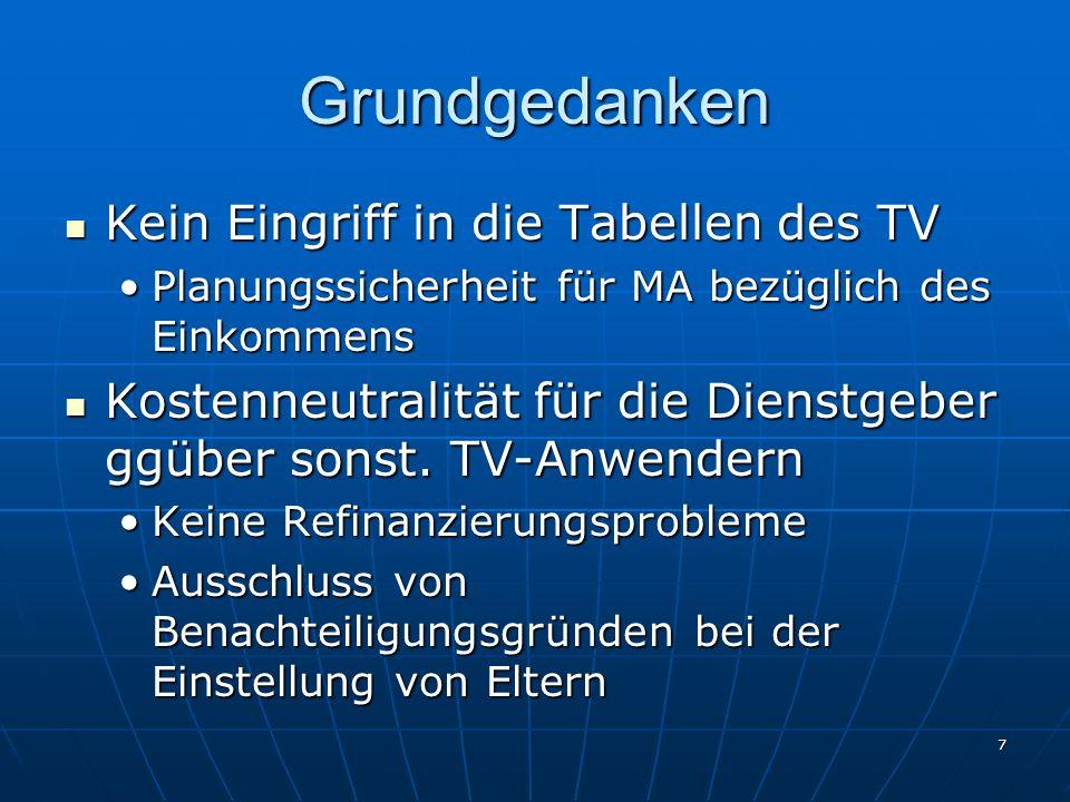 7 Grundgedanken Kein Eingriff in die Tabellen des TV Kein Eingriff in die Tabellen des TV Planungssicherheit für MA bezüglich des EinkommensPlanungssi