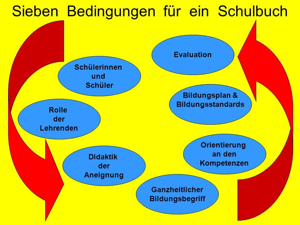Sieben Bedingungen für ein Schulbuch Schülerinnen und Schüler Rolle der Lehrenden Didaktik der Aneignung Orientierung an den Kompetenzen Ganzheitliche