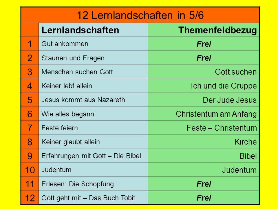 12 Lernlandschaften in 5/6 LernlandschaftenThemenfeldbezug 1 Gut ankommen Frei 2 Staunen und Fragen Frei 3 Menschen suchen Gott Gott suchen 4 Keiner l