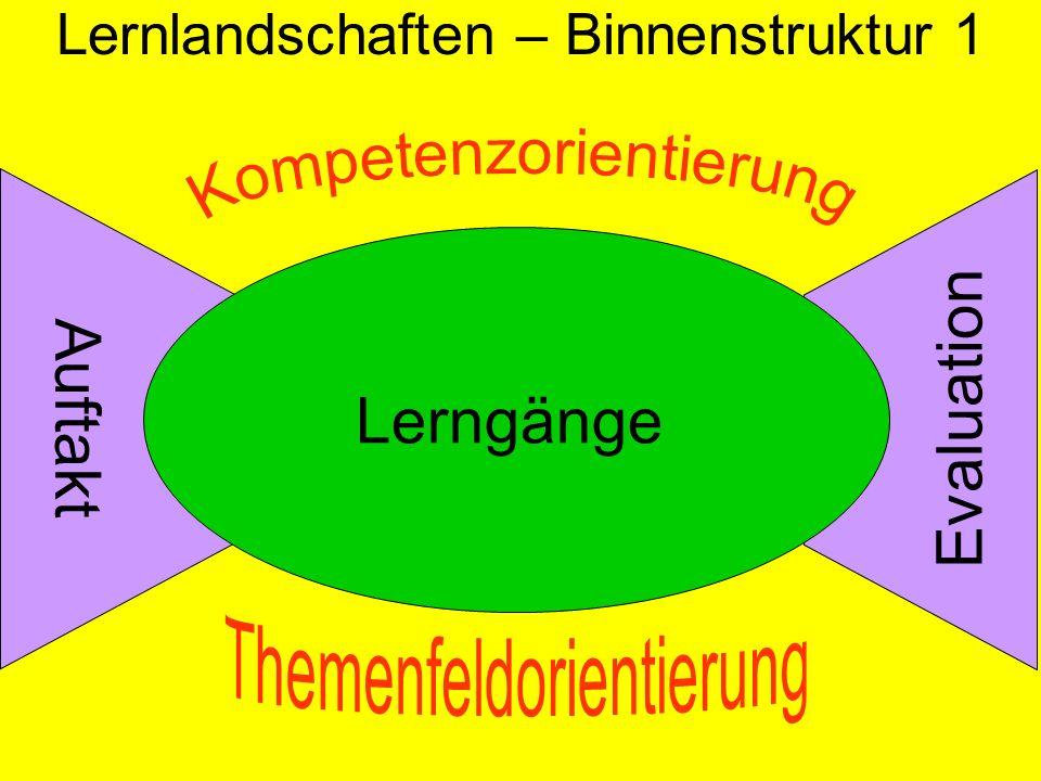 Evaluation Auftakt Lernlandschaften – Binnenstruktur 1 Lerngänge
