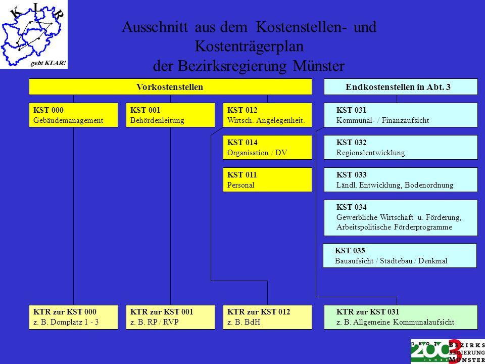 Ausschnitt aus dem Kostenstellen- und Kostenträgerplan der Bezirksregierung Münster KST 000 Gebäudemanagement KST 001 Behördenleitung KST 012 Wirtsch.