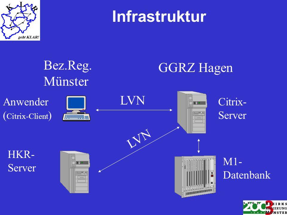 Infrastruktur Bez.Reg. Münster GGRZ Hagen Citrix- Server M1- Datenbank LVN Anwender ( Citrix-Client ) HKR- Server LVN