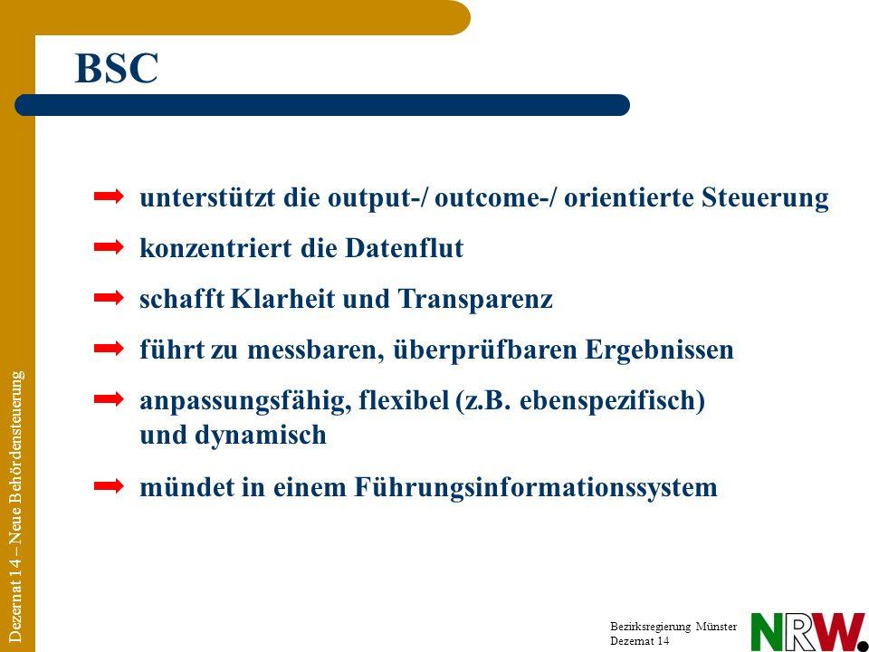 Dezernat 14 – Neue Behördensteuerung Bezirksregierung Münster Dezernat 14 BSC unterstützt die output-/ outcome-/ orientierte Steuerung konzentriert die Datenflut schafft Klarheit und Transparenz führt zu messbaren, überprüfbaren Ergebnissen anpassungsfähig, flexibel (z.B.