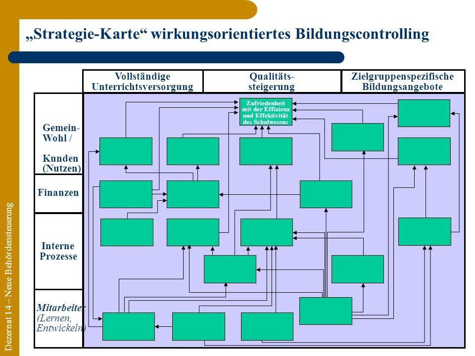 Dezernat 14 – Neue Behördensteuerung Strategie-Karte wirkungsorientiertes Bildungscontrolling