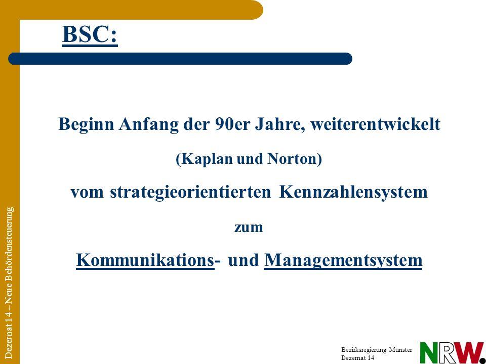 Dezernat 14 – Neue Behördensteuerung Bezirksregierung Münster Dezernat 14 BSC: Beginn Anfang der 90er Jahre, weiterentwickelt (Kaplan und Norton) vom strategieorientierten Kennzahlensystem zum Kommunikations- und Managementsystem