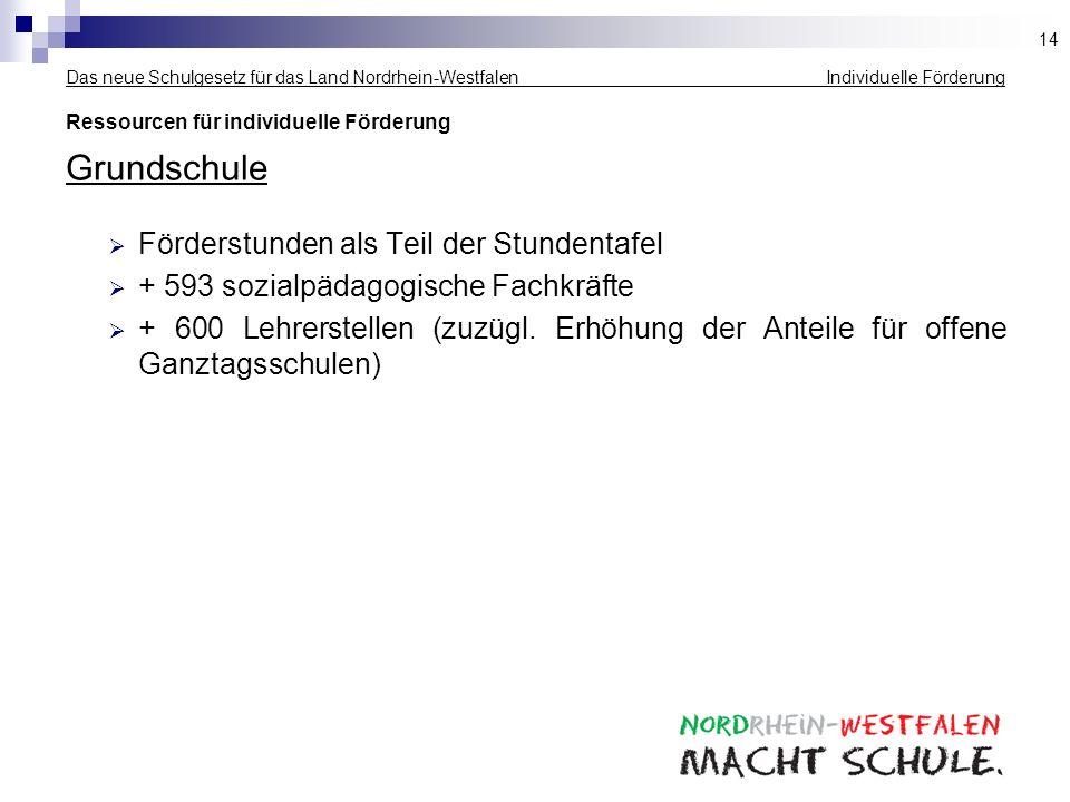 Das neue Schulgesetz für das Land Nordrhein-Westfalen Individuelle Förderung Ressourcen für individuelle Förderung Grundschule Förderstunden als Teil