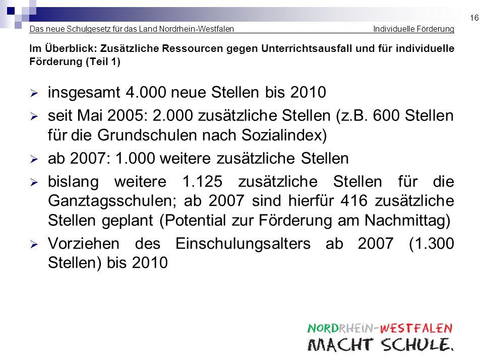 Das neue Schulgesetz für das Land Nordrhein-Westfalen Individuelle Förderung Im Überblick: Zusätzliche Ressourcen gegen Unterrichtsausfall und für ind