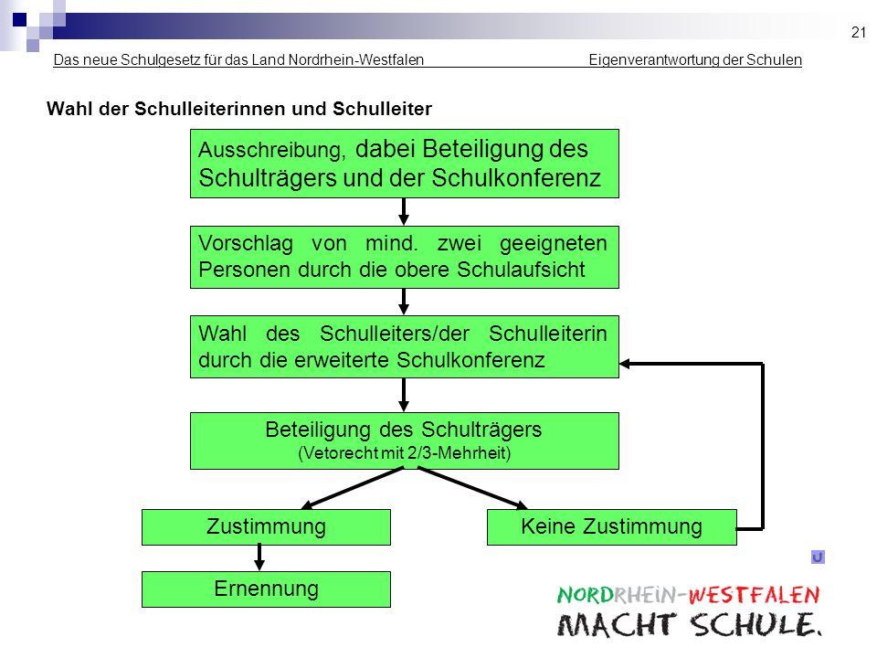 Das neue Schulgesetz für das Land Nordrhein-Westfalen _____________ Eigenverantwortung der Schulen Wahl der Schulleiterinnen und Schulleiter Vorschlag