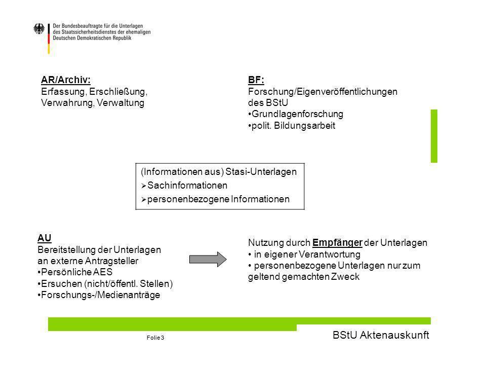 BStU Aktenauskunft Folie 3 AR/Archiv: Erfassung, Erschließung, Verwahrung, Verwaltung BF: Forschung/Eigenveröffentlichungen des BStU Grundlagenforschung polit.