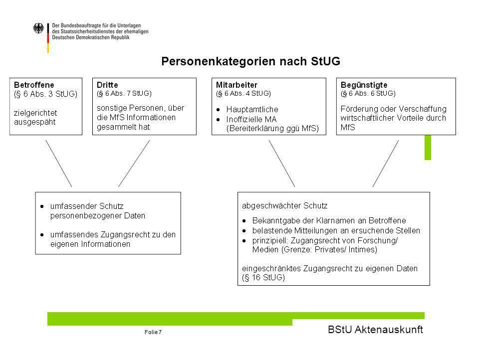 BStU Aktenauskunft Folie 7 Personenkategorien nach StUG
