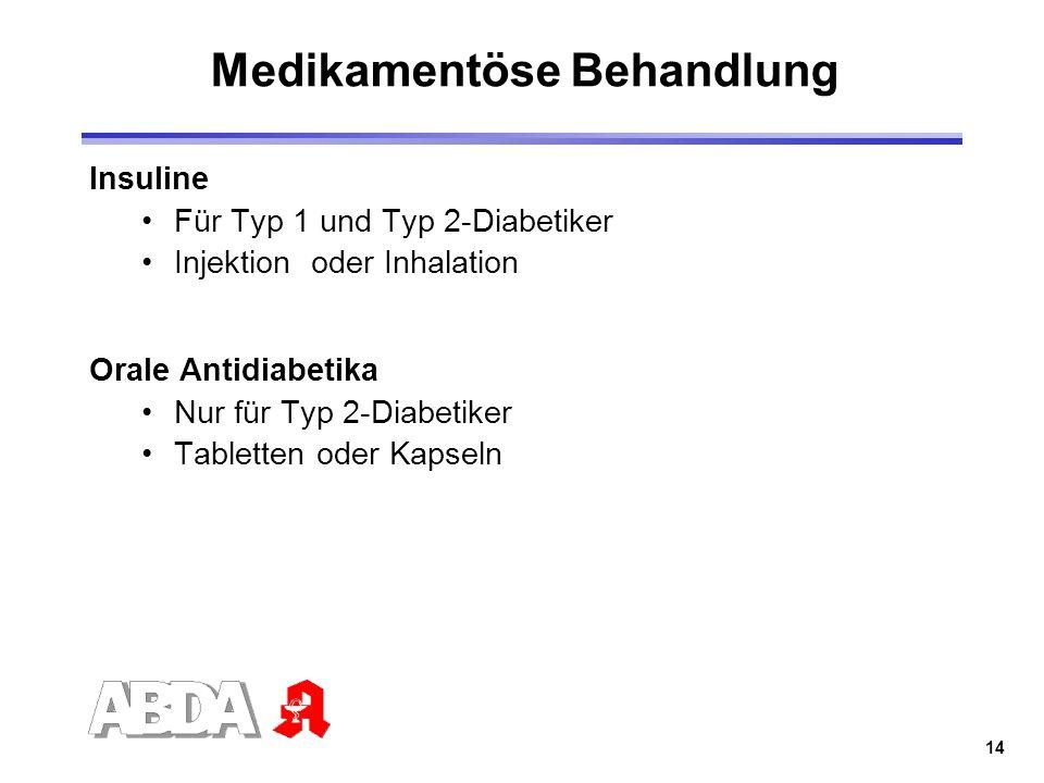 14 Insuline Für Typ 1 und Typ 2-Diabetiker Injektion oder Inhalation Orale Antidiabetika Nur für Typ 2-Diabetiker Tabletten oder Kapseln Medikamentöse