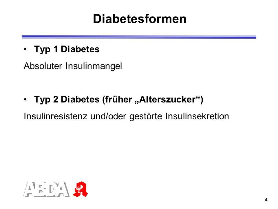 4 Diabetesformen Typ 1 Diabetes Absoluter Insulinmangel Typ 2 Diabetes (früher Alterszucker) Insulinresistenz und/oder gestörte Insulinsekretion