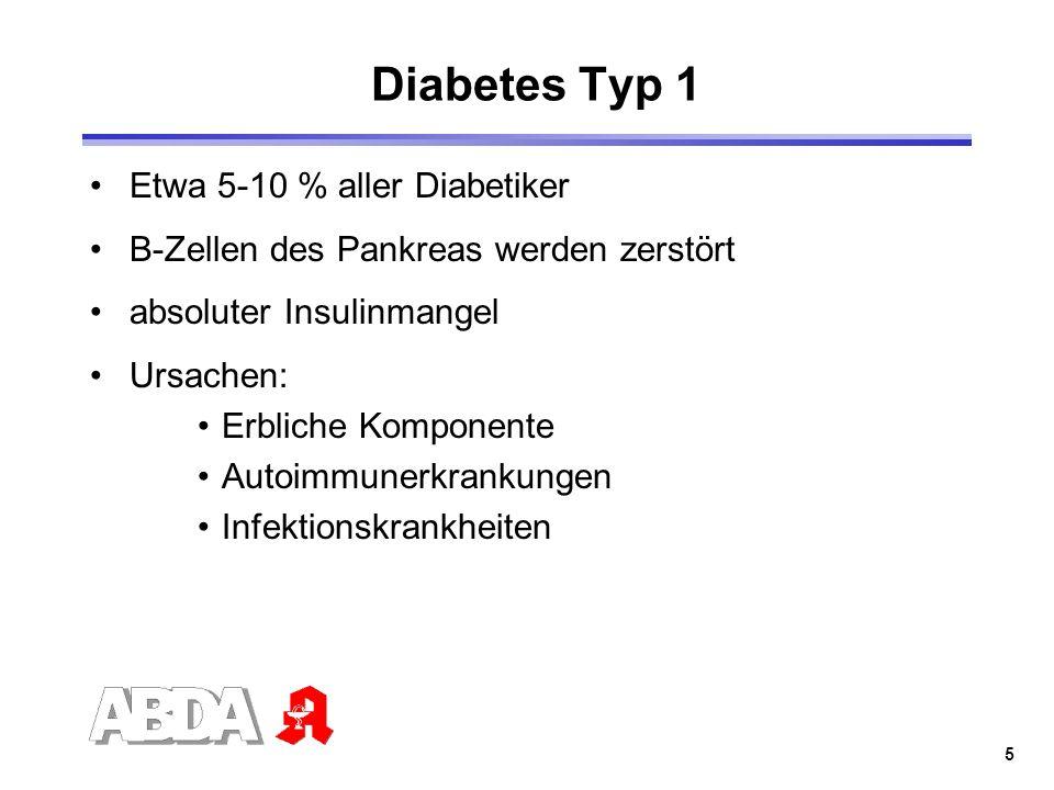 5 Etwa 5-10 % aller Diabetiker B-Zellen des Pankreas werden zerstört absoluter Insulinmangel Ursachen: Erbliche Komponente Autoimmunerkrankungen Infek
