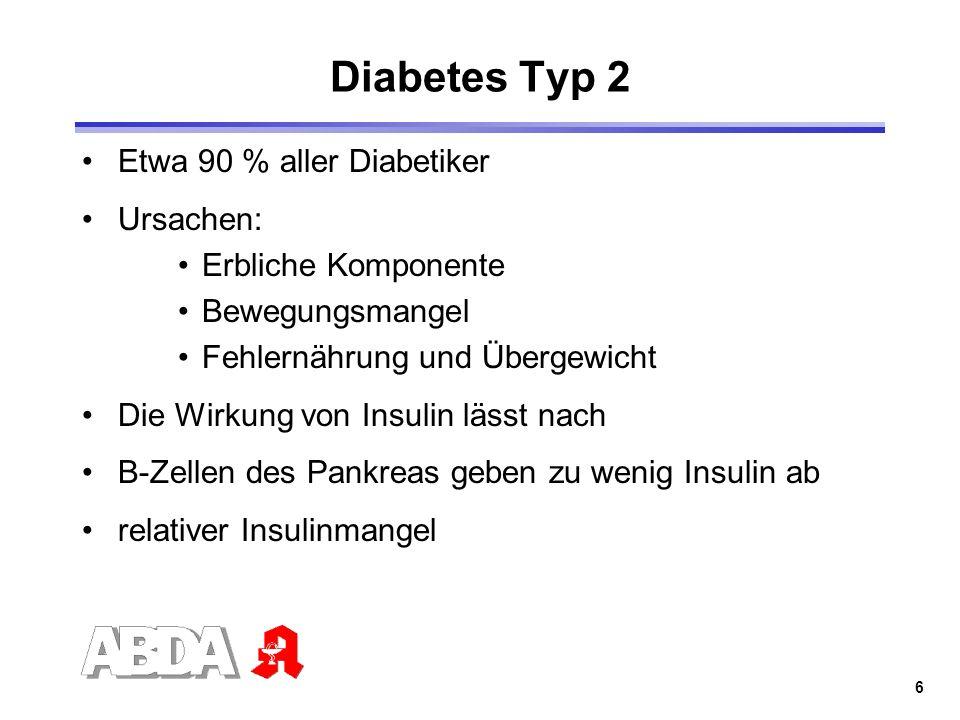 6 Diabetes Typ 2 Etwa 90 % aller Diabetiker Ursachen: Erbliche Komponente Bewegungsmangel Fehlernährung und Übergewicht Die Wirkung von Insulin lässt