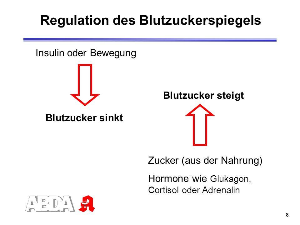 8 Regulation des Blutzuckerspiegels Insulin oder Bewegung Blutzucker steigt Blutzucker sinkt Zucker (aus der Nahrung) Hormone wie Glukagon, Cortisol o