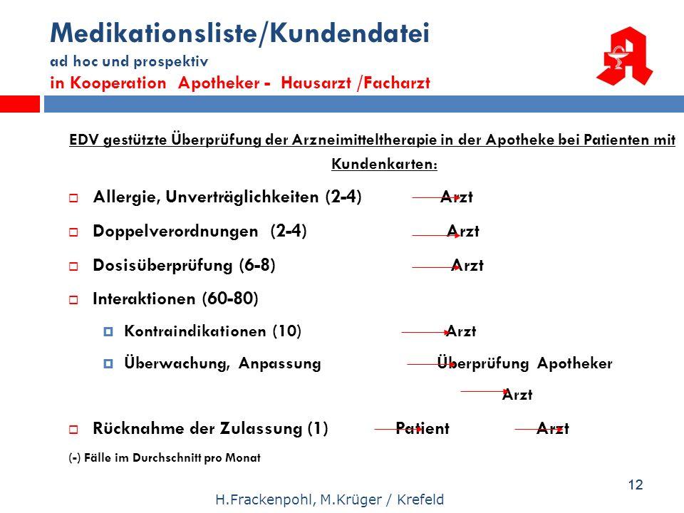 12 H.Frackenpohl, M.Krüger / Krefeld Medikationsliste/Kundendatei ad hoc und prospektiv in Kooperation Apotheker - Hausarzt /Facharzt EDV gestützte Üb