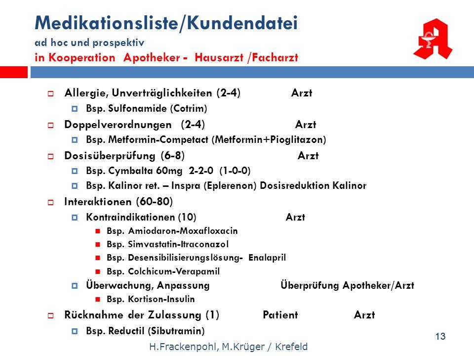 13 H.Frackenpohl, M.Krüger / Krefeld Medikationsliste/Kundendatei ad hoc und prospektiv in Kooperation Apotheker - Hausarzt /Facharzt Allergie, Unvert