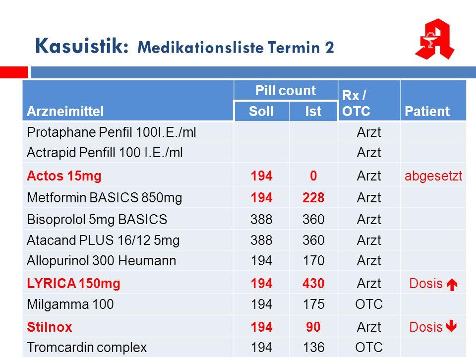 26 Kasuistik: Medikationsliste Termin 2 Arzneimittel Pill count Rx / OTCPatient SollIst Protaphane Penfil 100I.E./mlArzt Actrapid Penfill 100 I.E./mlA