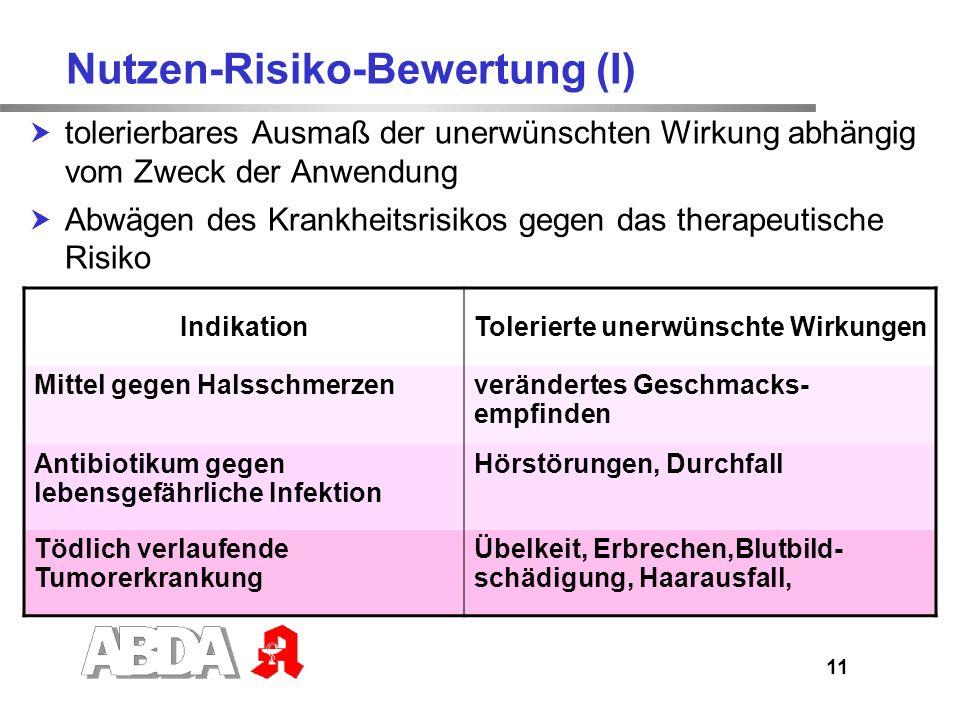 12 Nutzen-Risiko-Bewertung (II) unerwünschte Wirkung im Vergleich zu bereits vorhandenen Arzneimitteln mit gleicher Wirksamkeit Wirksamkeitunerwünschte WirkungenFortschritt vergleichbar .