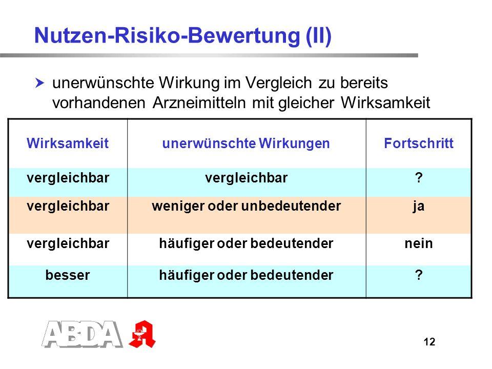 13 Nutzen-Risiko-Bewertung (III) Auftreten seltener unerwünschter Wirkungen oft erst nach der Zulassung Arzneimittel mit unbekanntem Wirkstoff werden der Verschreibungspflicht unterstellt ärztliche Kontrolle Sammlung von Informationen Auswertung Entscheidung über Verschreibungspflicht