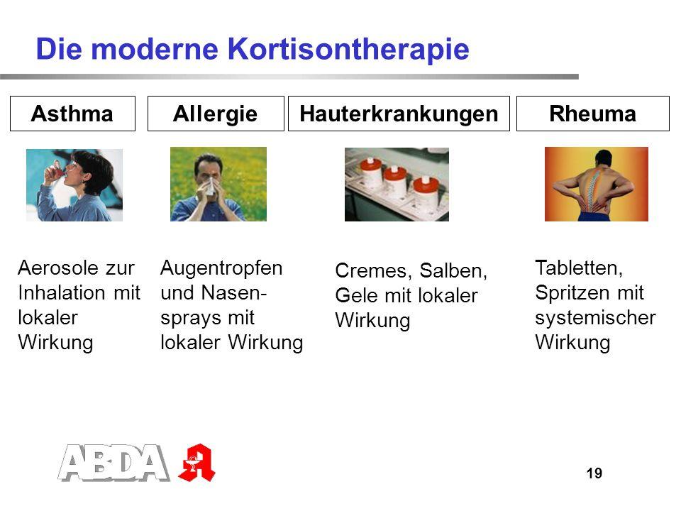 20 Von der Neben- zur Hauptwirkung Arzneimittel Gewünschte Wirkung Unerwünschte Wirkung Erkrankung 1 Erkrankung 2 Arzneimittel Gewünschte Wirkung Unerwünschte Wirkung = =