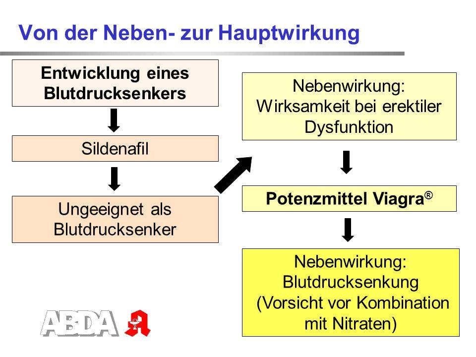 23 Arzneimittel- sicherheit Vertriebsweg- sicherheit Anwendungs- sicherheit Arzneimittelgesetz, Großhandelsverordnung Apothekengesetz, Apothekenbetriebsordnung Produkt -sicherheit