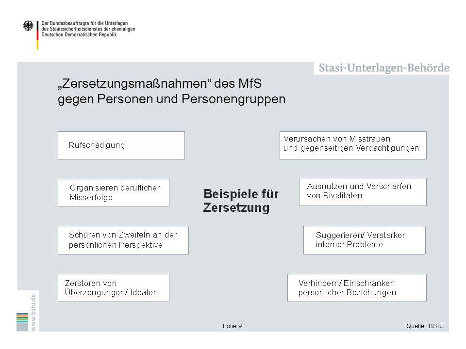 Folie 9Quelle: BStU Zersetzungsmaßnahmen des MfS gegen Personen und Personengruppen