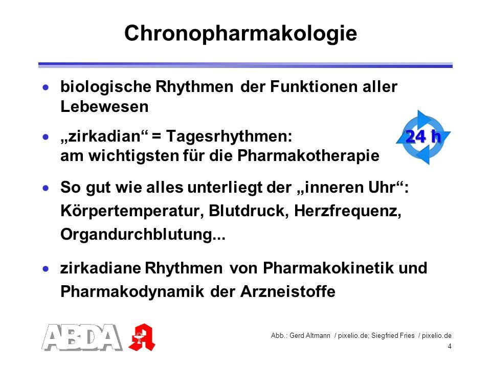 4 biologische Rhythmen der Funktionen aller Lebewesen zirkadian = Tagesrhythmen: am wichtigsten für die Pharmakotherapie So gut wie alles unterliegt d