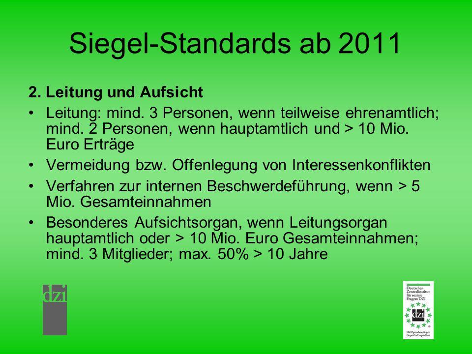 Siegel-Standards ab 2011 2. Leitung und Aufsicht Leitung: mind. 3 Personen, wenn teilweise ehrenamtlich; mind. 2 Personen, wenn hauptamtlich und > 10