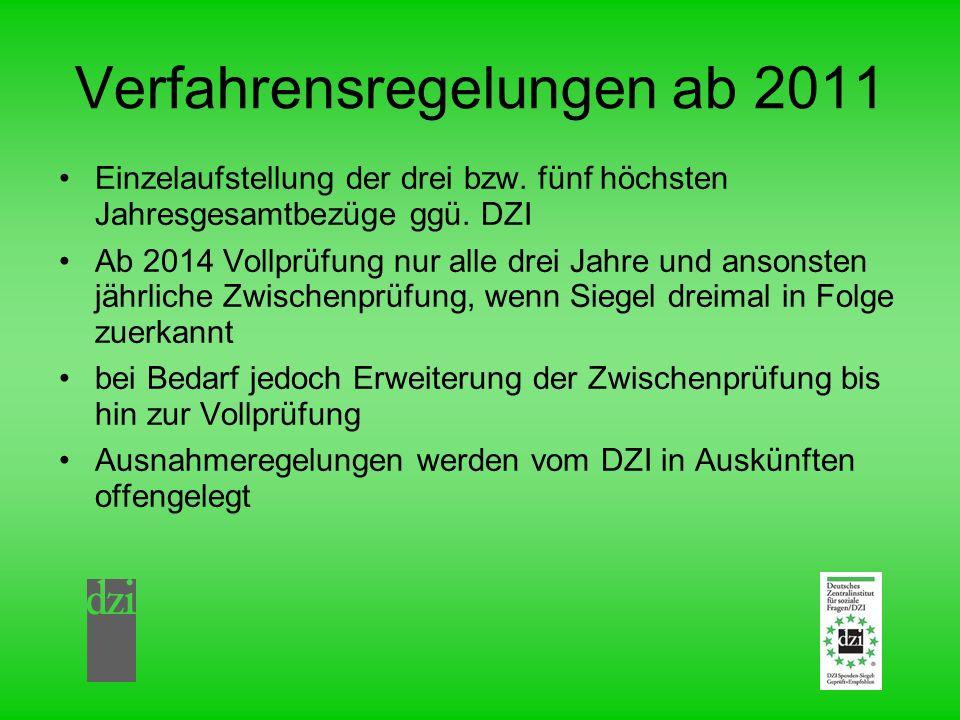 Verfahrensregelungen ab 2011 Einzelaufstellung der drei bzw. fünf höchsten Jahresgesamtbezüge ggü. DZI Ab 2014 Vollprüfung nur alle drei Jahre und ans