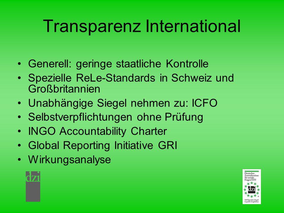 Transparenz International Generell: geringe staatliche Kontrolle Spezielle ReLe-Standards in Schweiz und Großbritannien Unabhängige Siegel nehmen zu: ICFO Selbstverpflichtungen ohne Prüfung INGO Accountability Charter Global Reporting Initiative GRI Wirkungsanalyse