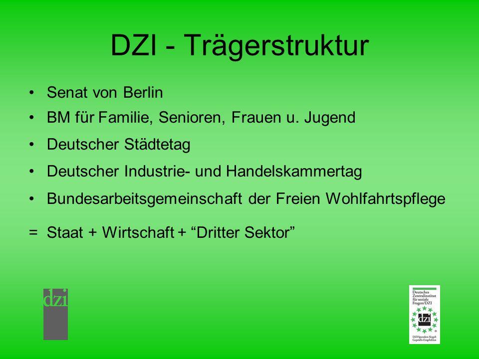 DZI - Trägerstruktur Senat von Berlin BM für Familie, Senioren, Frauen u. Jugend Deutscher Städtetag Deutscher Industrie- und Handelskammertag Bundesa