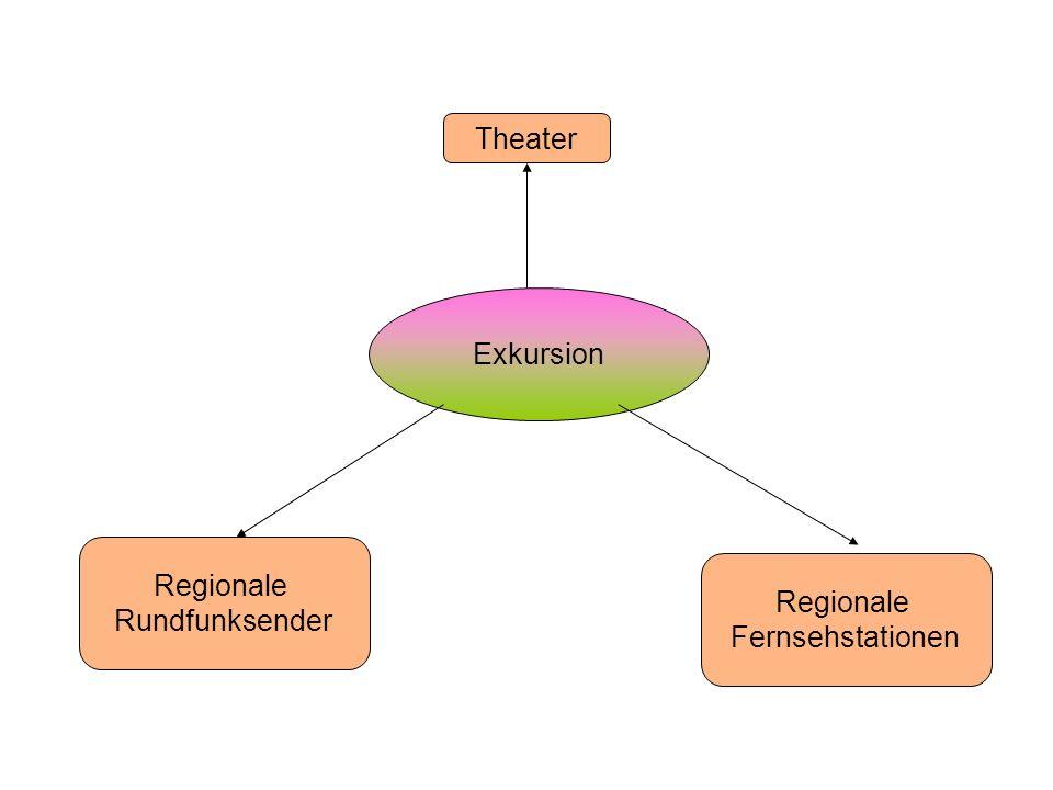 Exkursion Regionale Rundfunksender Theater Regionale Fernsehstationen