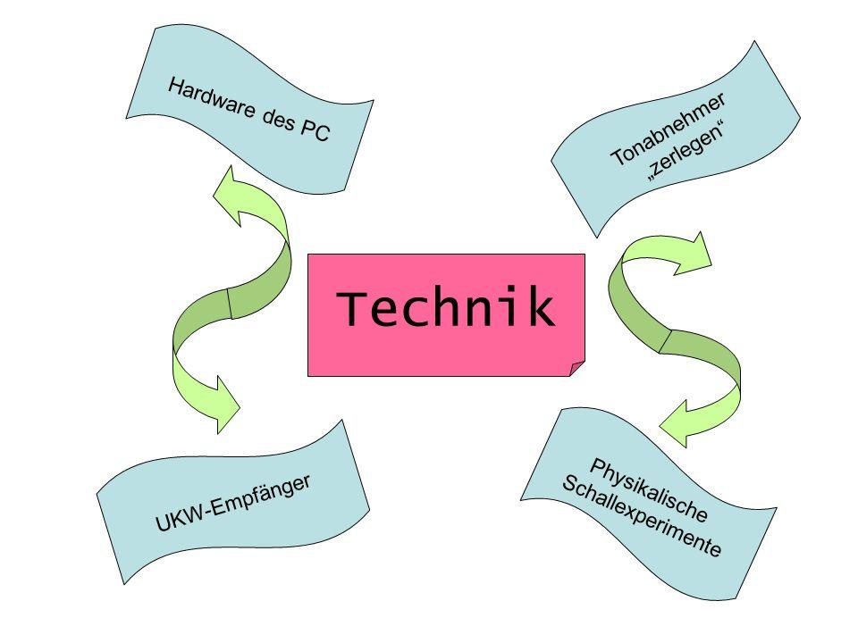 Technik Hardware des PC Tonabnehmer zerlegen UKW-Empfänger Physikalische Schallexperimente