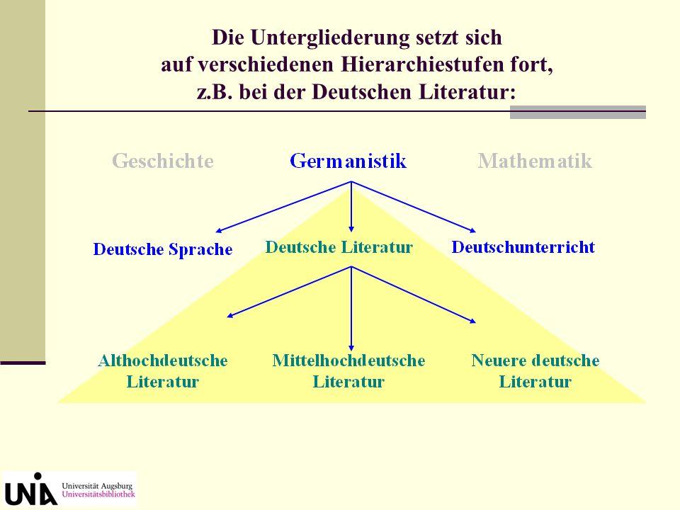 Innerhalb eines Faches wird dann wieder nach sachlichen Gesichtspunkten untergliedert, z.B. bei der Germanistik: