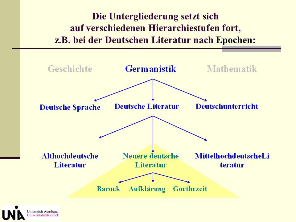 Die Untergliederung setzt sich auf verschiedenen Hierarchiestufen fort, z.B. bei der Deutschen Literatur: