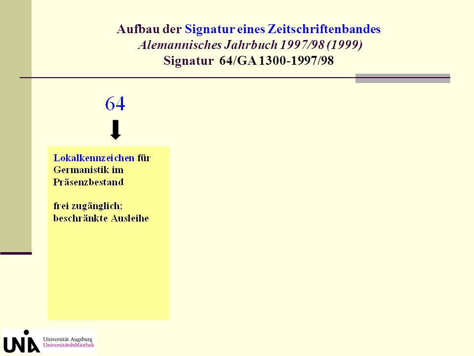 Aufbau der Signatur eines Zeitschriftenbandes Alemannisches Jahrbuch 1997/98 (1999) Signatur 64/GA 1300-1997/98