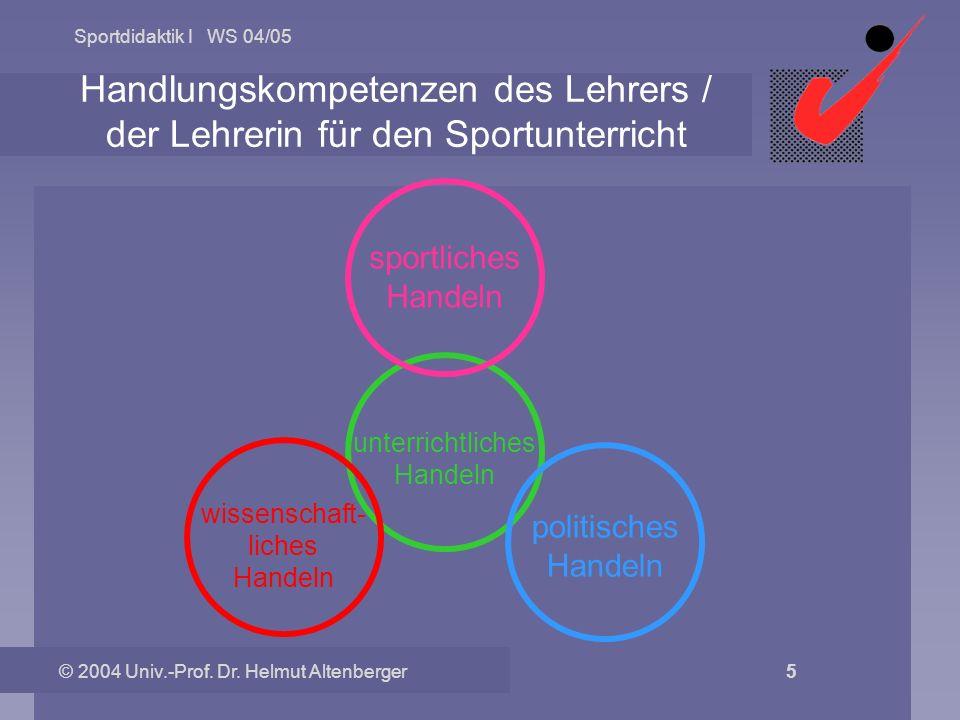 Sportdidaktik I WS 04/05 © 2004 Univ.-Prof. Dr. Helmut Altenberger 5 Handlungskompetenzen des Lehrers / der Lehrerin für den Sportunterricht unterrich