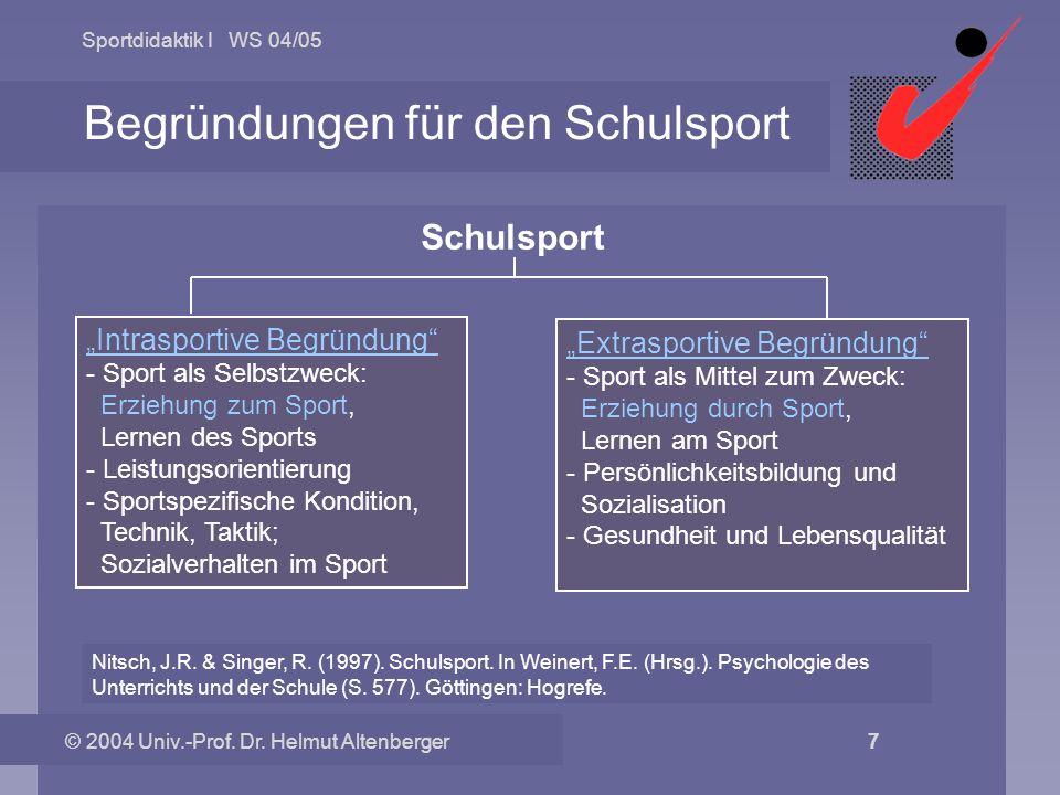 Sportdidaktik I WS 04/05 © 2004 Univ.-Prof. Dr. Helmut Altenberger 7 Begründungen für den Schulsport Schulsport Intrasportive Begründung - Sport als S