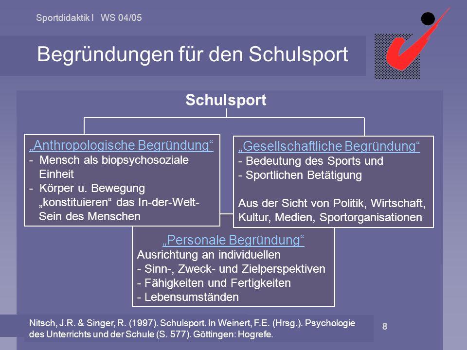 Sportdidaktik I WS 04/05 © 2004 Univ.-Prof. Dr. Helmut Altenberger 8 Personale Begründung Ausrichtung an individuellen - Sinn-, Zweck- und Zielperspek