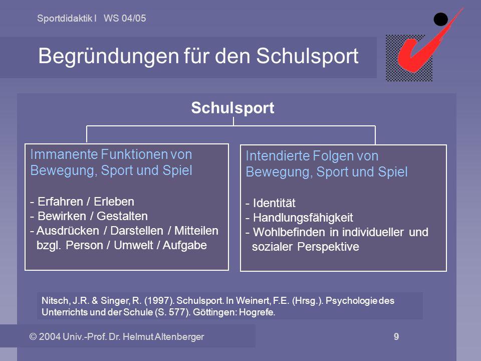 Sportdidaktik I WS 04/05 © 2004 Univ.-Prof. Dr. Helmut Altenberger 9 Begründungen für den Schulsport Schulsport Immanente Funktionen von Bewegung, Spo