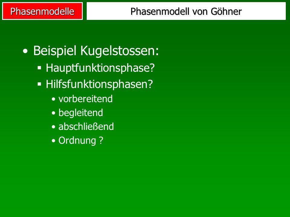 Phasenmodelle Phasenmodell von Göhner Beispiel Kugelstossen: Hauptfunktionsphase? Hilfsfunktionsphasen? vorbereitend begleitend abschließend Ordnung ?