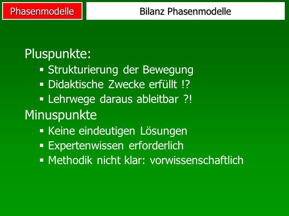 Phasenmodelle Bilanz Phasenmodelle Pluspunkte: Strukturierung der Bewegung Didaktische Zwecke erfüllt !? Lehrwege daraus ableitbar ?! Minuspunkte Kein